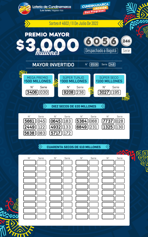 Último resultado lotería de Cundinamarca